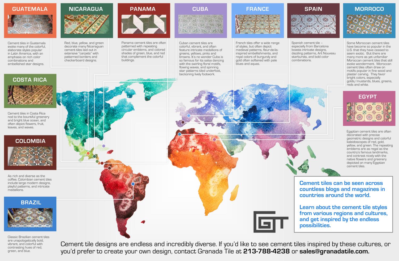 Granada Tile Infographic-Tiles Around the World